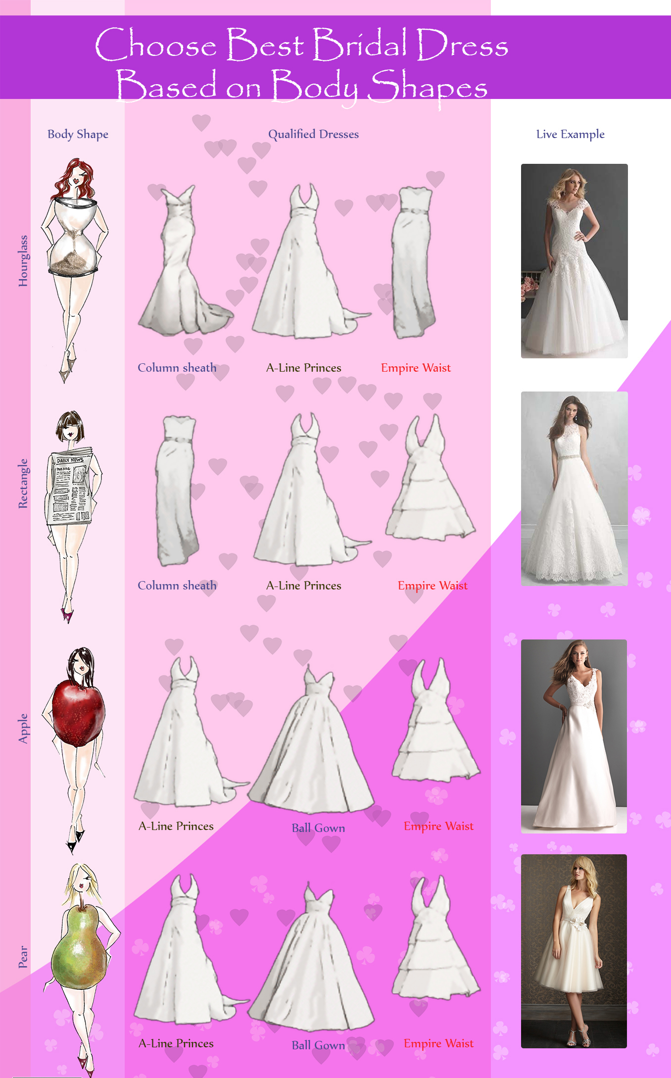 Choose Best Bridal Dress based on Body Shapes 2019