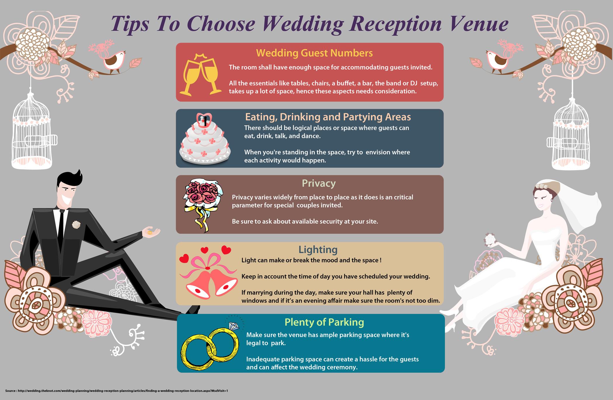 Tips To Choose Wedding reception Venue