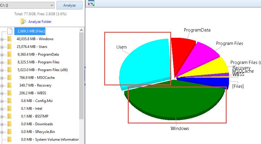 Disk Analyzed - 2